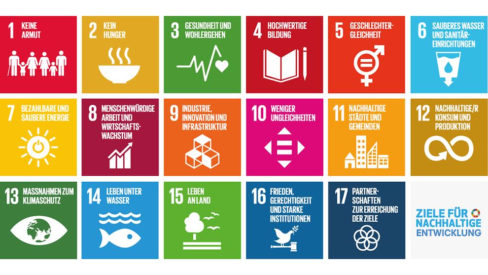 Übersicht über die 17 nachhaltigen Entwicklungsziele